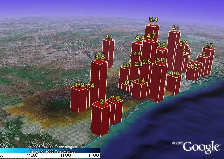 GE-Path, GE-Graph - Useful Freeware for Google Earth - Google Earth Blog