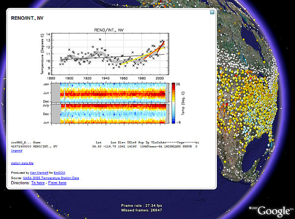 Global Temperature Trends for Google Earth Temps