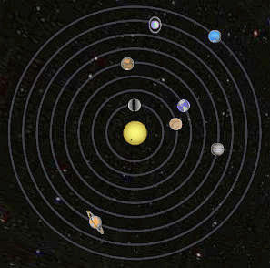 Planet Orrery in Google Earth Sky