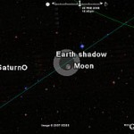 Predict Tonight's Lunar Eclipse with Google Earth