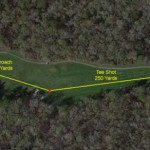 Improving your golf game with Google Earth