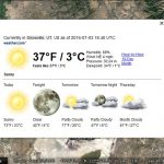 Google Earth weather layer broken again